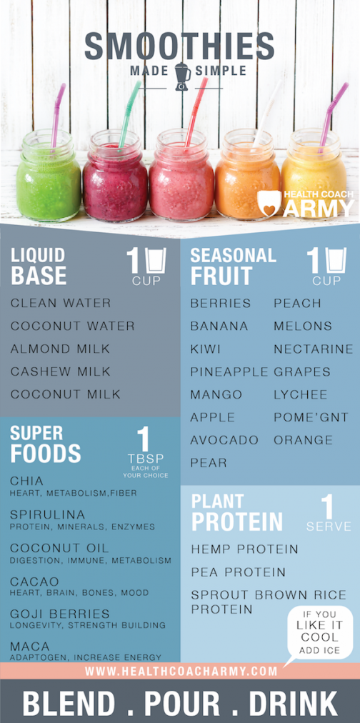 superfood-smoothie-infographic
